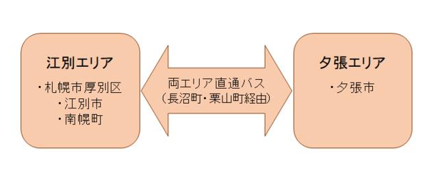 夕鉄バス営業エリア.png